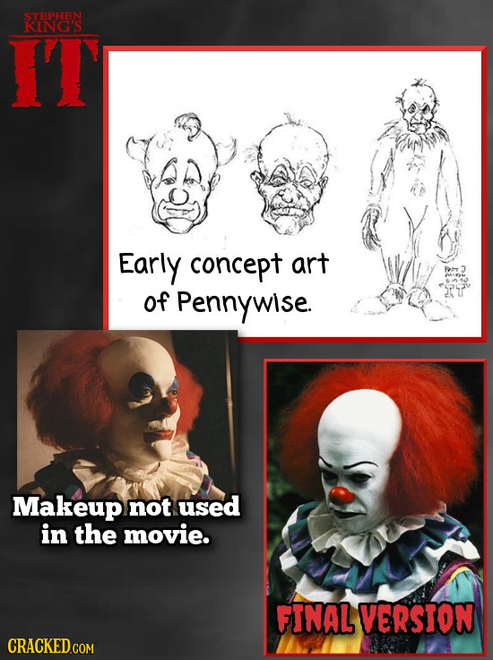 STEPHEN KING'S IT Early concept art Rem of Pennywise. 2T Makeup not used in the movie. FINAL VERSTON CRACKED.COM