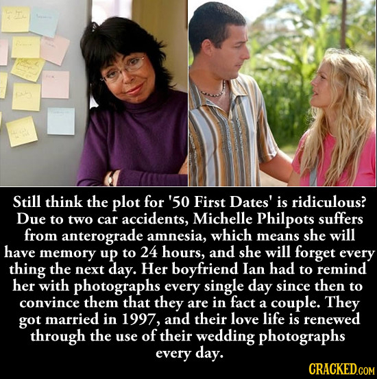 Still think the ploT for '50 First Dates' is ridiculous? Due to two accidents, Michelle car Philpots suffers from anterograde amnesia, which she means