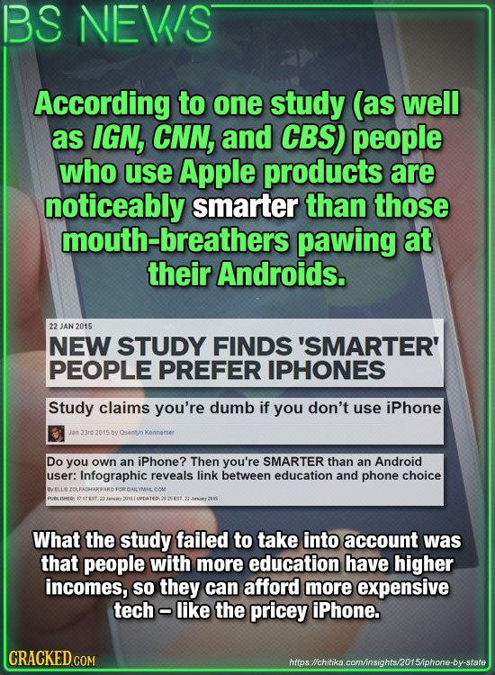BS NEVIS According to one study (as well as IGN, CNN, and CBS) people who use Apple products are noticeably smarter than those mouth-breathers pawing