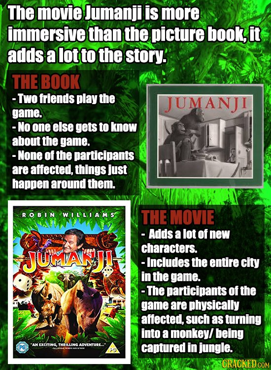 The movie Jumanjil is more immersive than the picture book, it adds a lot to the story. THE BOOK -Two friends play the game. ANJI -No one else gets to