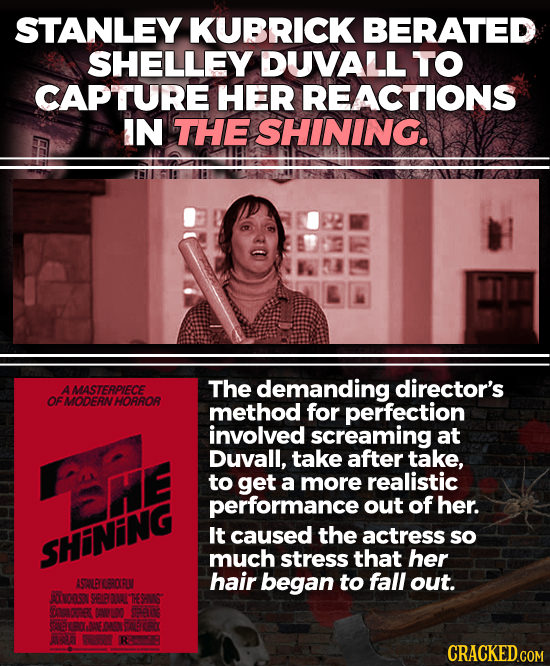 STANLEY KUBRICK BERATED SHELLEY DUVALL TO CAPTURE HER REACTIONS IN THE SHINING. director's AMASTERPIECE The demanding OFMODERN HORROR method for perfe