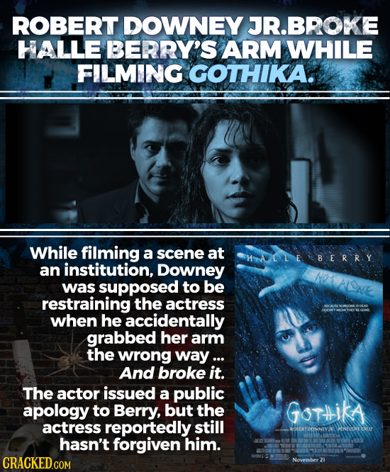 ROBERT DOWNEY JR.BROKE TALLE BERRY'S ARM WHILE FILMING GOTHIKA. While filming a scene at HALLE BER R Y an institution, Downey NALNE was supposed to be