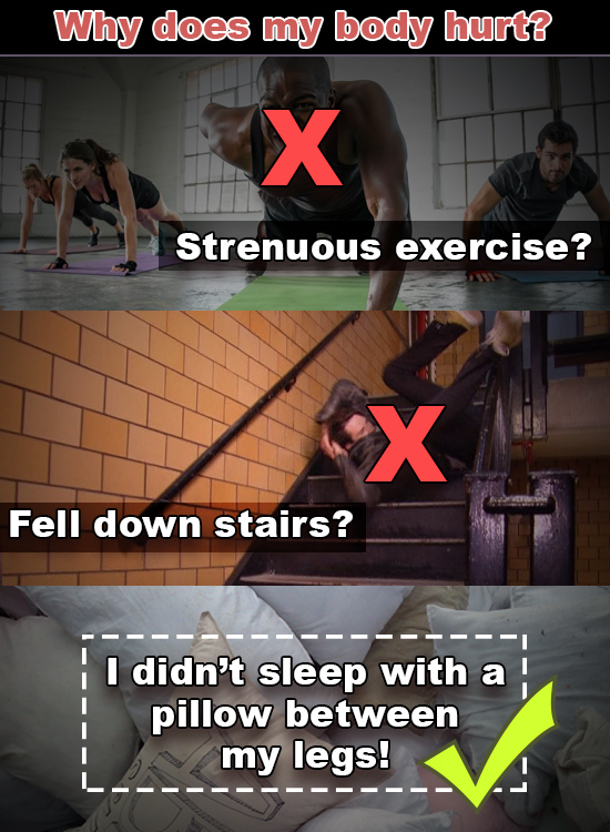 Why does my body hurt? X Strenuous exercise? X Fell down stairs? E didn't sleep with a pillow between my legs!