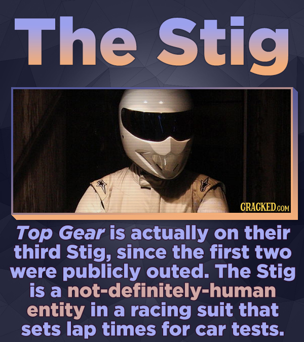 The Stig Top Gear is actually on their third Stig, since the first two were publicly outed. The Stig is a entity in a suit that sets lap times for car