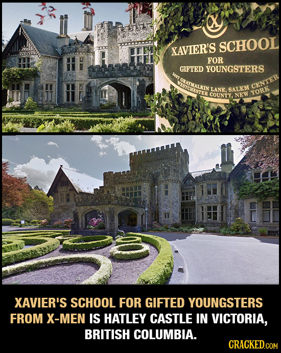 SCHOOL XAVIER'S FOR GIFTED YOUNGSTERS 1407 GRAYMALKIN CENTER LANE. BALEM COUNTY. NEW YORK XAVIER'S SCHOOL FOR GIFTED YOUNGSTERS FROM X-MEN IS HATLEY C