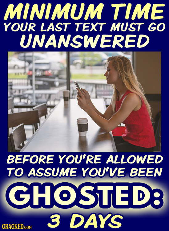 MINIMUM TIME YOUR LAST TEXT MUST GO UNANSWERED BEFORE YOU'RE ALLOWED TO ASSUME YOU'VE BEEN GHOSTED8 3 DAYS CRACKED.COM