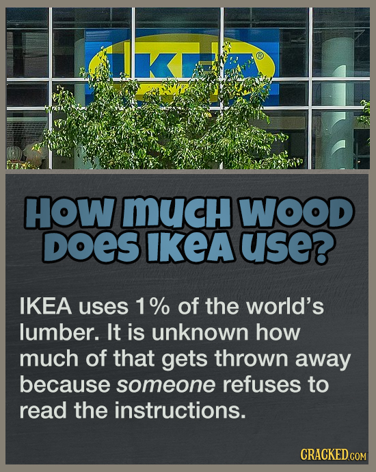 HOW MUcH WOOD DOES IKEA use? IKEA uses 1% of the world's lumber. It is unknown how much of that gets thrown away because someone refuses to read the i