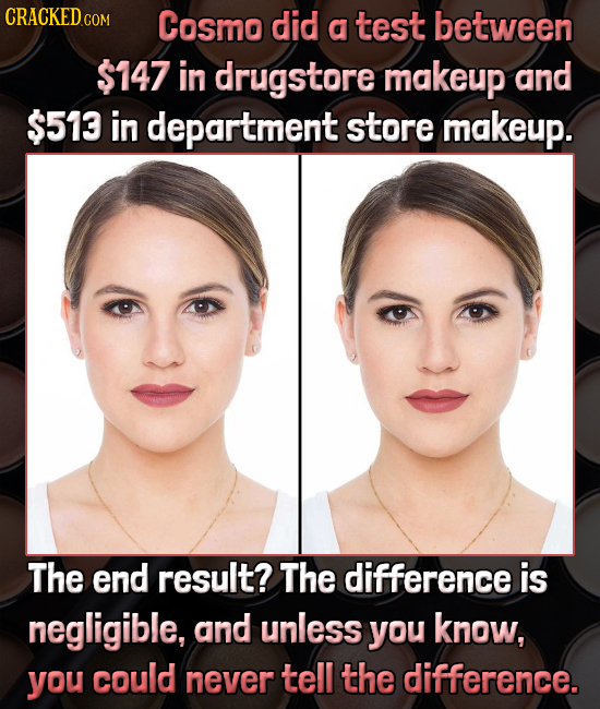 Cosmo did a test between $147 in drugstore makeup and $513 in department store makeup. The end result? The difference is negligible, and unless you kn