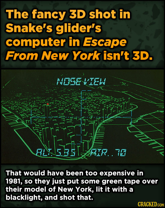 Surprising Ways Beloved Movies Accomplished Their Effects - The fancy 3D shot in Snake's glider's computer in Escape From New York isn't 3D.