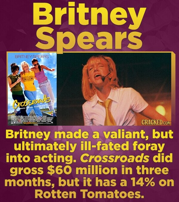 Britney Spears BRITNEY SPEARS Ordssronds CRACKEDCON Britney made a valiant, but ultimately ill-fated foray into acting. Crossroads did gross $60 milli