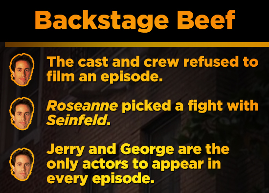 Backstage Beef The cast and crew refused to film an episode. Roseanne picked a fight with Seinfeld. Jerry and George are the only actors to appear in