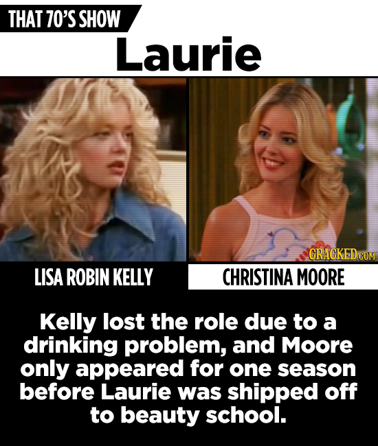 THAT 70'S SHOW Laurie CRACKEDCO LISA ROBIN KELLY CHRISTINA MOORE Kelly lost the role due to a drinking problem, and Moore only appeared for one season