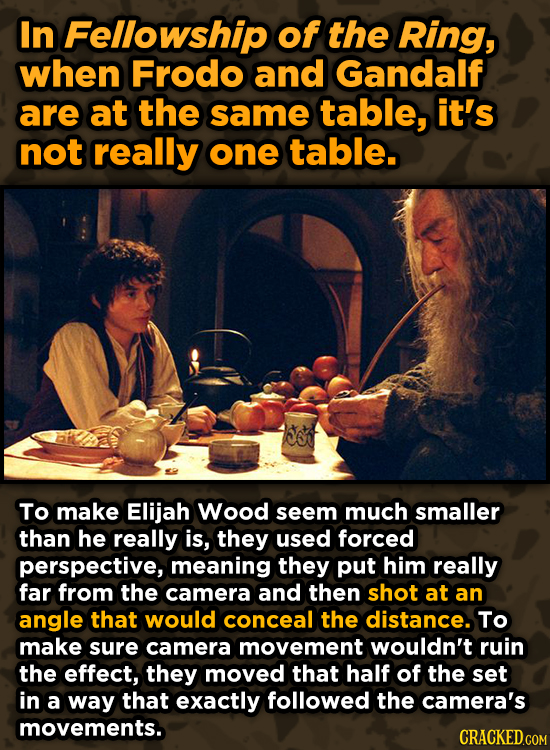 Surprising Ways Beloved Movies Accomplished Their Effects - In Fellowship of the Ring, when Frodo and Gandalf are at the same table