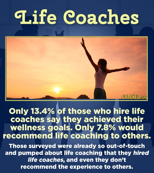 15 Respected Groups Who Aren't So Elite As People Say - Only 13.4% of those who hire life coaches say they achieved their wellness goals. Only 7.8% wo