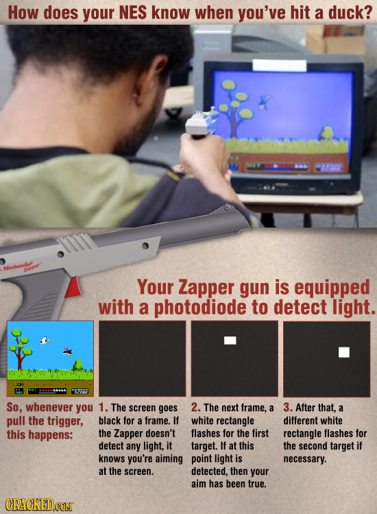 How does your NES know when you've hit a duck? 23200 Nintendo Your Zapper gun is equipped with a photodiode to detect light. So, whenever you 1. The s
