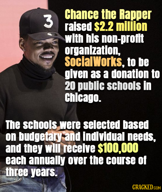 Chance the Rapper 3 raised $2.2 million with his non-profit organization, SoclalWorks, to be given as a donation to 20 public schools in chicago. The