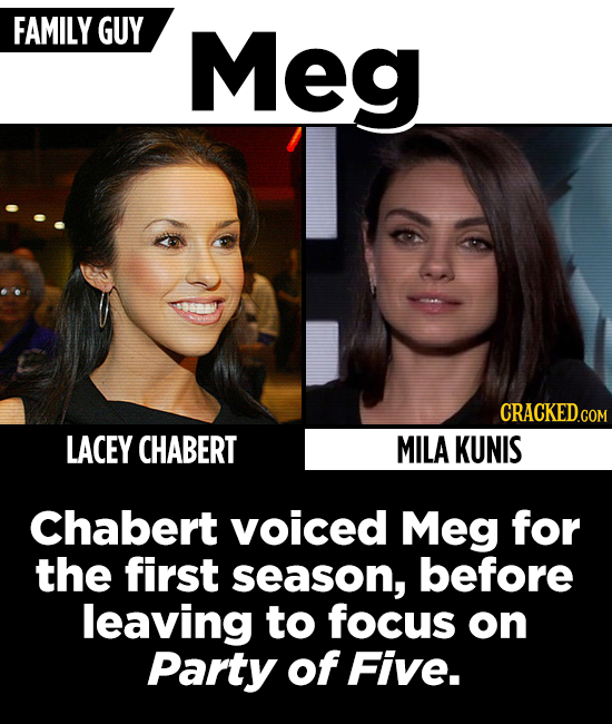 FAMILY GUY Meg CRACKED.COM LACEY CHABERT MILA KUNIS Chabert voiced Meg for the first season, before leaving to focus on Party of Five.