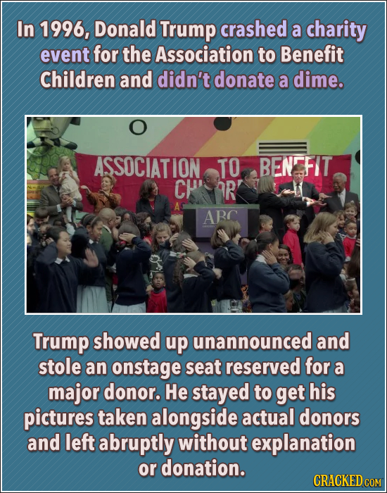 In 1996, Donald Trump crashed a charity event for the Association to Benefit Children and didn't donate a dime. ASSOCIATION TO BENTFIT CH R' A ARC Tru