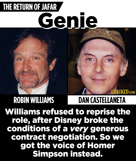THE RETURN OF JAFAR Genie ROBIN WILLIAMS DAN CASTELLANETA Williams refused to reprise the role, after Disney broke the conditions of a very generous c