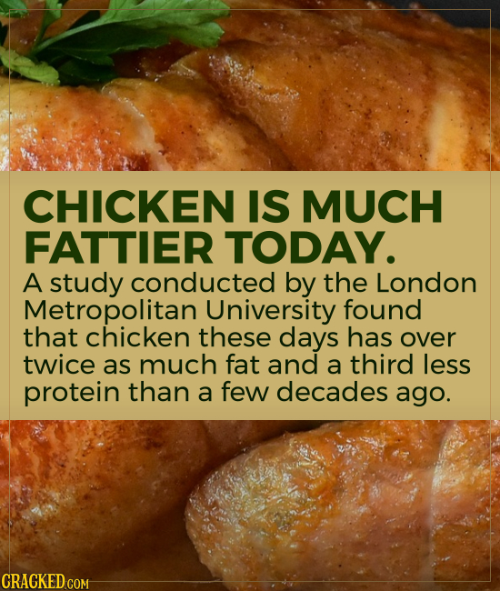 CHICKEN IS MUCH FATTIER TODAY. A study conducted by the London Metropolitan University found that chicken these days has over twice as much fat and a