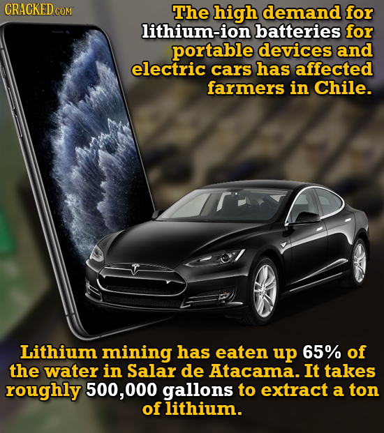 CRACKEDcO COM The high demand for lithium-ion batteries for portable devices and electric cars has affected farmers in Chile. Lithium mining has eaten