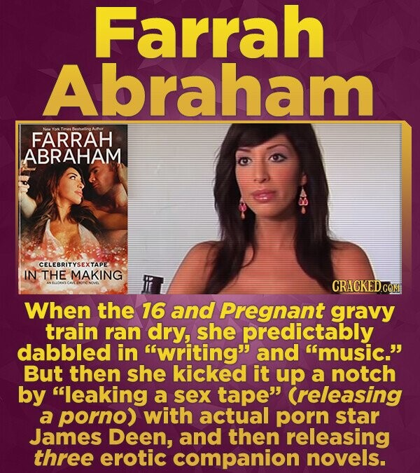 Farrah Abraham FARRAH ABRAHAM CELEBRITYSEXTAPEY IN THE MAKING CRACKEDO When the 16 and Pregnant gravy train ran dry, she predictably dabbled in writi