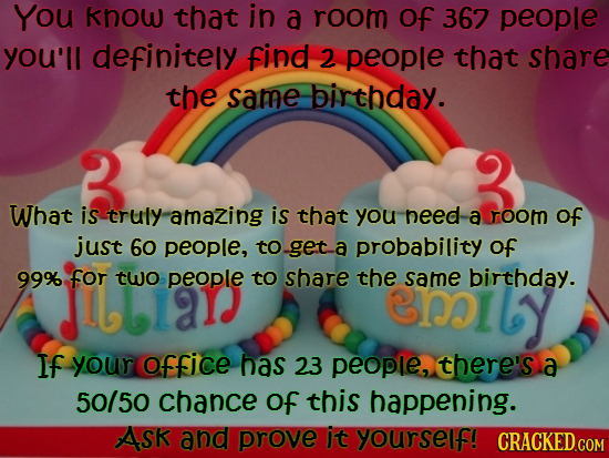 You know that in a room of 367 people you'll definitely find 2 people that share the same birthday. What is truly amazing is that you need a roOM of j