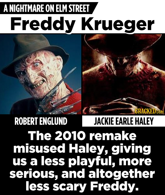 A NIGHTMARE ON ELM STREET Freddy Krueger ROBERT ENGLUND JACKIE EARLE HALEY The 2010 remake misused Haley, giving us a less playful, more serious, and