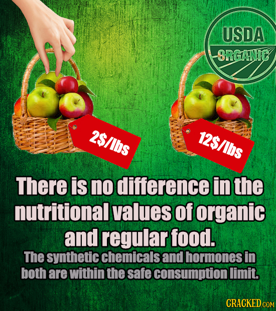 USDA ORGANIC 2$/Ibs 12$/Ibs There is no difference in the nutritional values Of organic and regular food. The synthetic chemicals and hormones in both