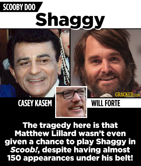 SCOOBY DOO Shaggy CRACKED CO CASEY KASEM WILL FORTE The tragedy here is that Matthew Lillard wasn't even given a chance to play Shaggy in Scoob!, desp