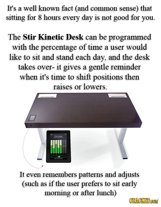 It's a well known fact (and common sense) that sitting for 8 hours every day is not good for you. The Stir Kinetic Desk can be programmed with the per