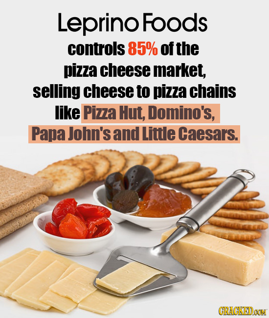 Leprino Foods controls 85% of the pizza cheese market, selling cheese to pizza chains like Pizza Hut, Domino's, Papa John's and Little Caesars. GRAGKE