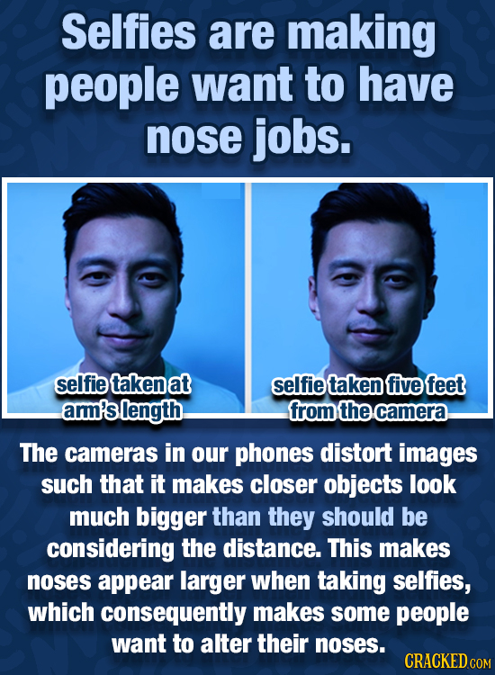 Selfies are making people want to have nose jobs. selfie takenat selfie takenfive feet arm's length from the camera. The cameras in our phones distort