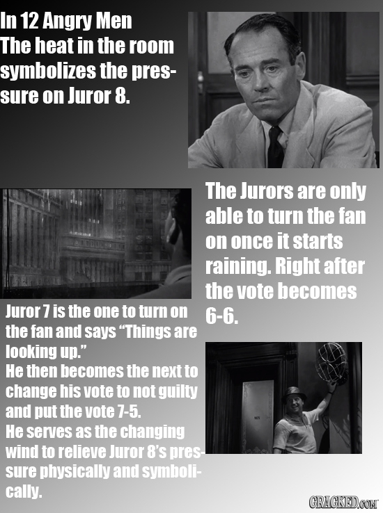 IN 12 Angry Men The heat in the room symbolizes the pres- sure on Juror 8. The Jurors are only able to turn the fan on once it starts raining. Right a