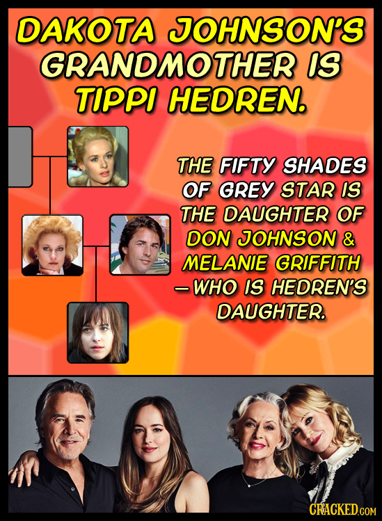 DAKOTA JOHNSON'S GRANDMOTHER IS TOPPI HEDREN. THE FIFTY SHADES OF GREY STAR IS THE DAUGHTER OF DON JOHNSON & MELANIE GRIFFITH -WHO IS HEDREN'S DAUGHTE