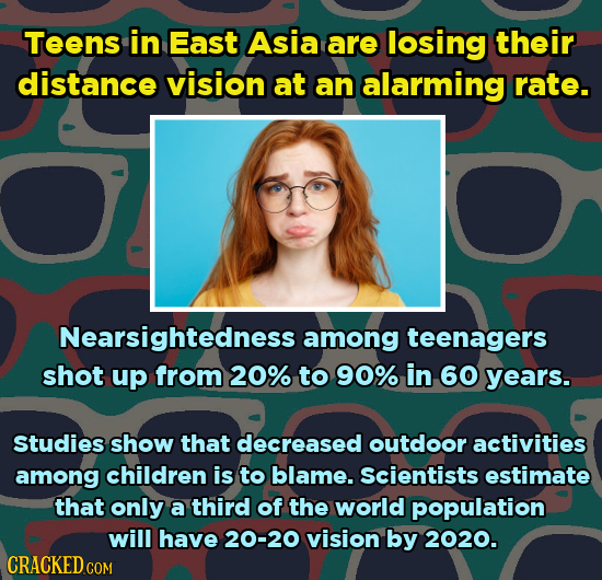 Teens in East Asia are losing their distance vision at an alarming rate. Nearsightedness among teenagers shot up from 20% to 90% in 60 years. Studies