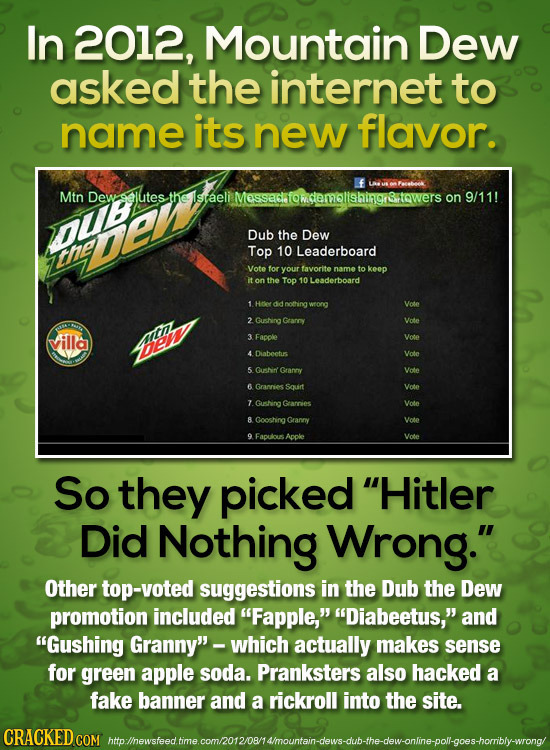 In 2012, Mountain Dew asked the internet to name its new flavor. Mtn Dewsalutes the Israeli Messads 3towers on 9/11! OU Dub the Dew Top 10 Leaderboard