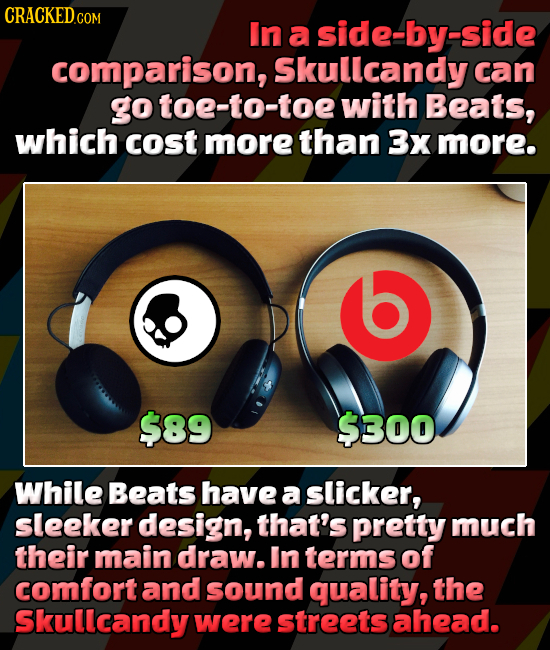 In a side-by-side comparison, Skullcandy can go toe-to-toe with Beats, which cost more than 3x more. 6 $89 $30O While Beats have a slicker, sleeker de