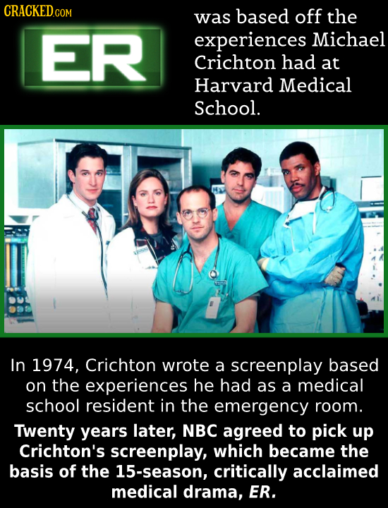 CRACKEDcO was based off the ER experiences Michael Crichton had at Harvard Medical School. In 1974, Crichton wrote a screenplay based on the experienc