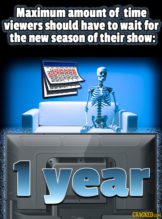 Maximum amount of time viewers should have to wait for the new season of their show: 9130131 E year