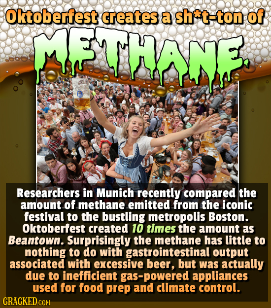 oktoberfest creates of THAN a shrt-ton Researchers in Munich recently compared the amount of methane emitted from the iconic festival to the bustling