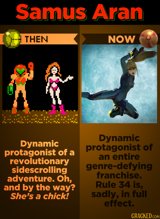 Iconic Video Game Characters Who Have Changed Dramatically