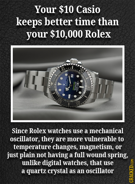 Your $10 Casio keeps better time than your $10, 000 Rolex 20 B D OPRPEA 0V 50 Since Rolex watches use a mechanical oscillator, they are more vulnerabl