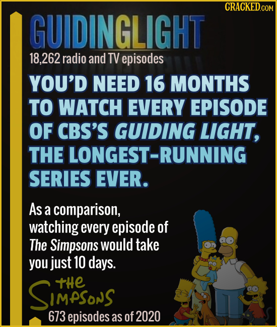 CRACKEDCO GUIDINGLIGHT 262 radio and TV episodes YOU'D NEED 16 MONTHS TO WATCH EVERY EPISODE OF CBS'S GUIDING LIGHT, THE LONGEST-RUNNING SERIES EVER.