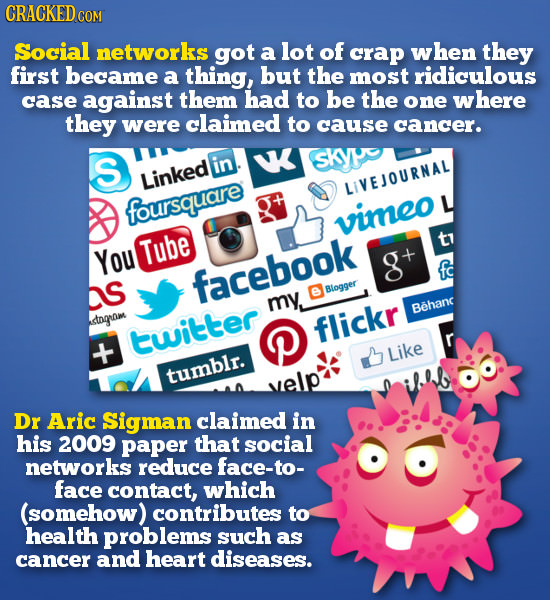 CRACKEDcO Social networks got a lot of crap when they first became a thing, but the most ridiculous case against them had to be the one where they wer