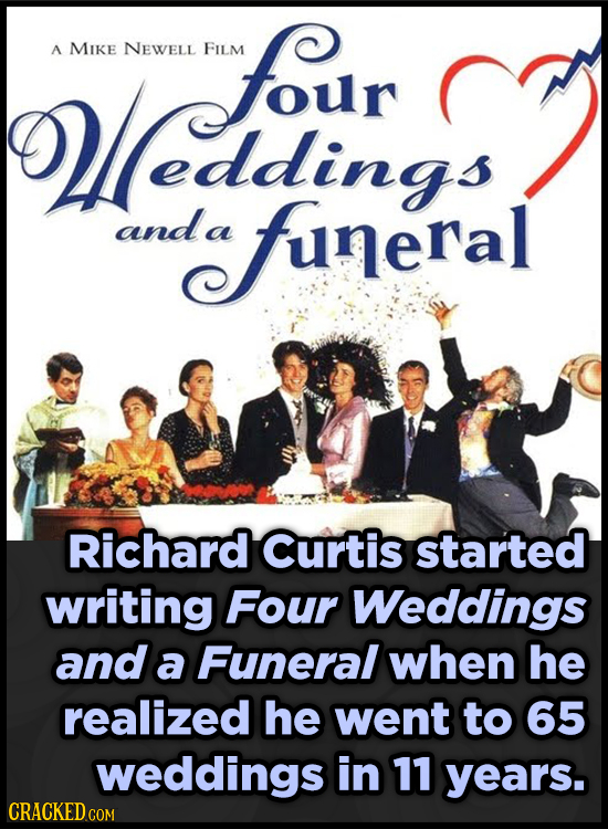 A MIKE NEWELL four FILM eddings and funeral a Richard Curtis started writing Four Weddings and a Funeral when he realized he went to 65 weddings in 11