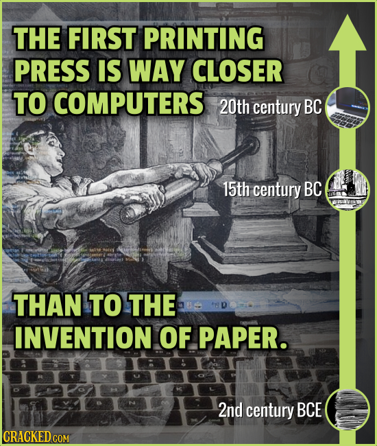 THE FIRST PRINTING PRESS IS WAY CLOSER TO COMPUTERS 20th century BC 15th century BC THAN TO THE INVENTION OF PAPER. 2nd century BCE CRACKED COM