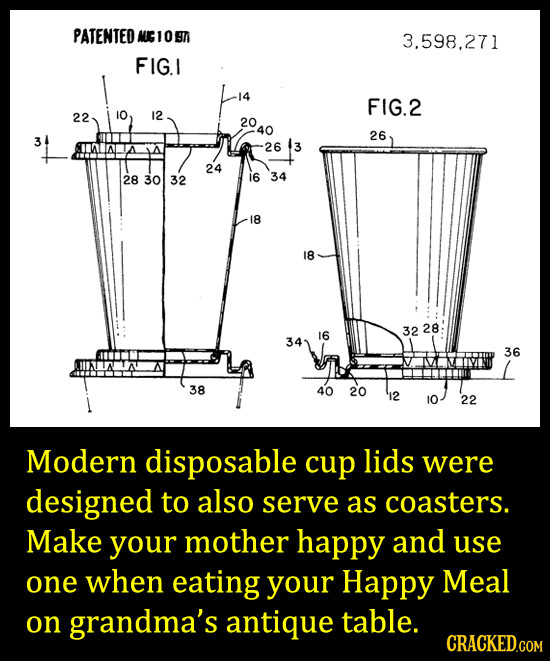 PATENTED MG107 3.598.271 FIG.I 14 FIG.2 22 12 20 40 26 26 13 24 28 30 32 I6 34 18 18 32 28 16 34 36 38 40 20 I2 22 Modern disposable cup lids were des