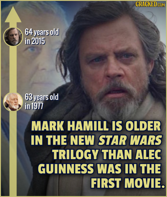 64 years old in 2015 63 years old in 1977 MARK HAMILL IS OLDER IN THE NEW STAR WARS TRILOGY THAN ALEC GUINNESS WAS IN THE FIRST MOVIE.