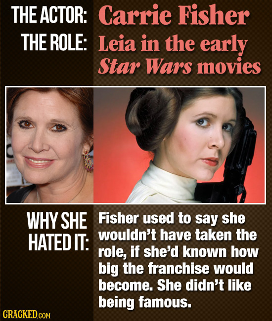 THE ACTOR: Carrie Fisher THE ROLE: Leia in the early Star Wars movies WHY SHE Fisher used to say she HATED IT: wouldn't have taken the role, if she'd